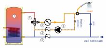 схема за монтаж на термо смесителен вентил
