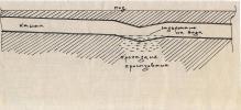 схема на канализация